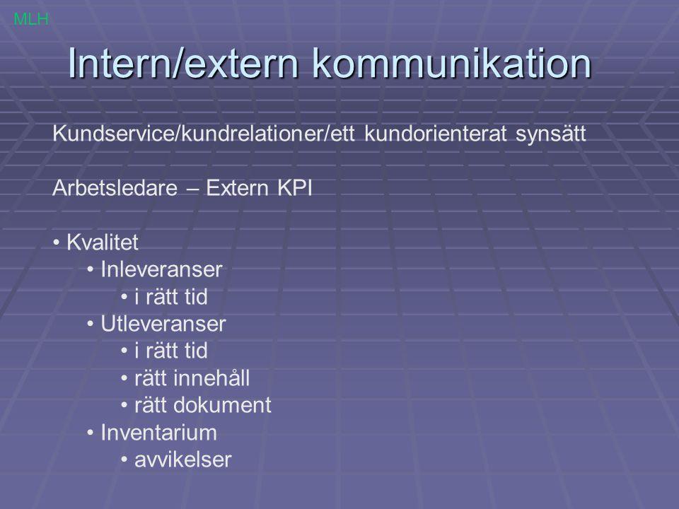 Intern/extern kommunikation Kundservice/kundrelationer/ett kundorienterat synsätt Arbetsledare – Extern KPI Kvalitet Inleveranser i rätt tid Utleveran
