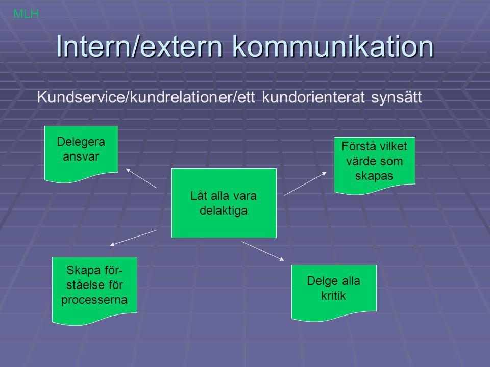 Intern/extern kommunikation Kundservice/kundrelationer/ett kundorienterat synsätt Låt alla vara delaktiga Skapa för- ståelse för processerna Förstå vi