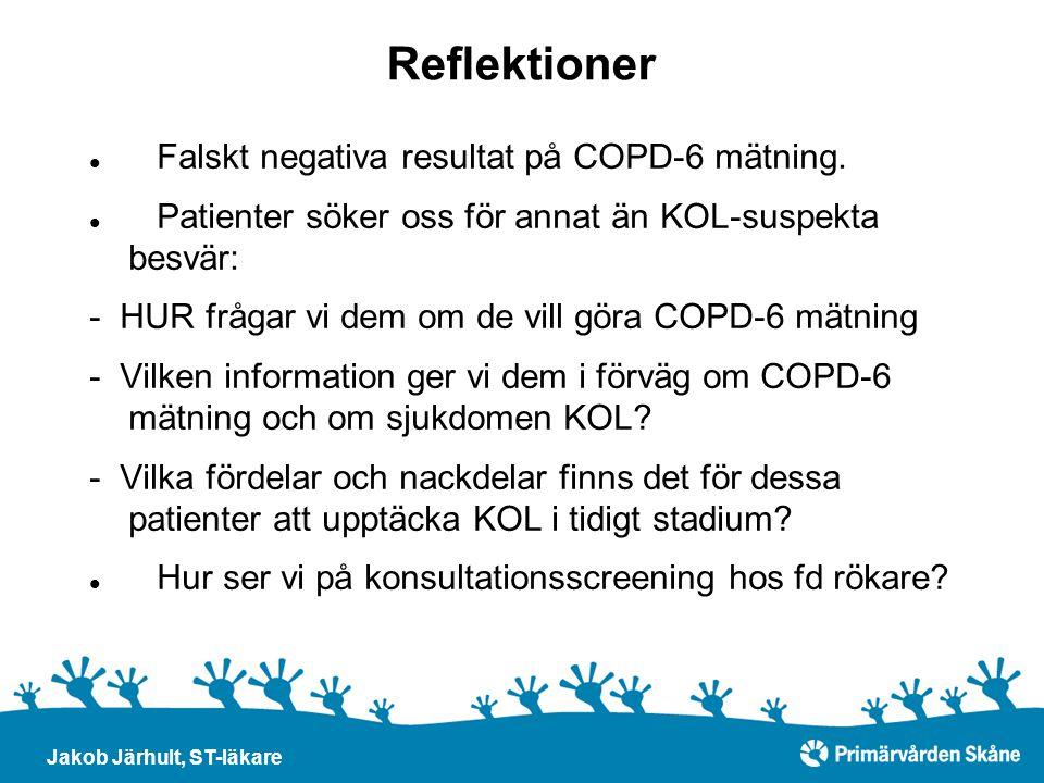 Reflektioner Falskt negativa resultat på COPD-6 mätning. Patienter söker oss för annat än KOL-suspekta besvär: - HUR frågar vi dem om de vill göra COP