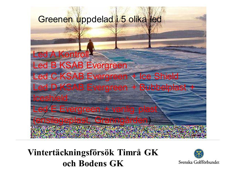 Vintertäckningsförsök Timrå GK och Bodens GK Led A Kontroll Led B KSAB Evergreen Led C KSAB Evergreen + Ice Shield Led D KSAB Evergreen + Bubbelplast