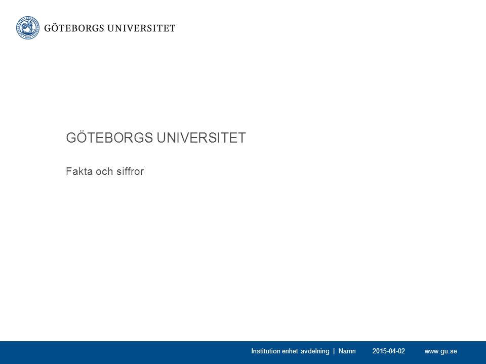 www.gu.se Fakta och siffror GÖTEBORGS UNIVERSITET 2015-04-02Institution enhet avdelning | Namn