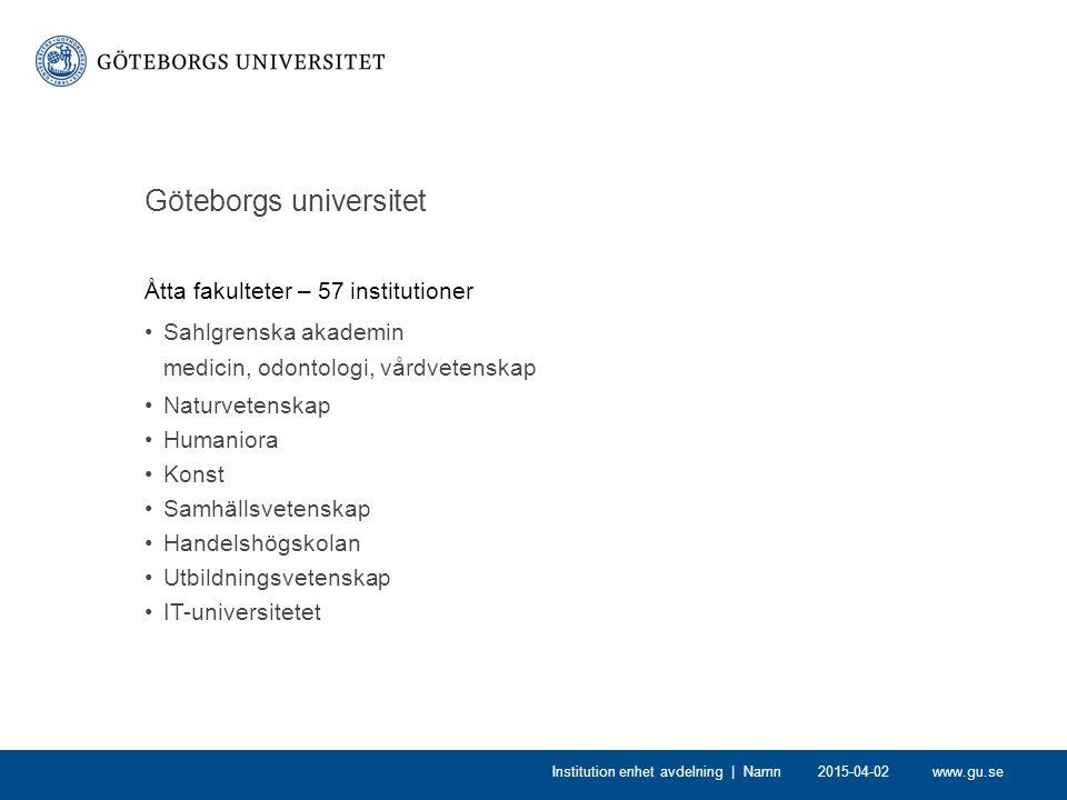www.gu.se Göteborgs universitet Åtta fakulteter – 57 institutioner Sahlgrenska akademin medicin, odontologi, vårdvetenskap Naturvetenskap Humaniora Ko