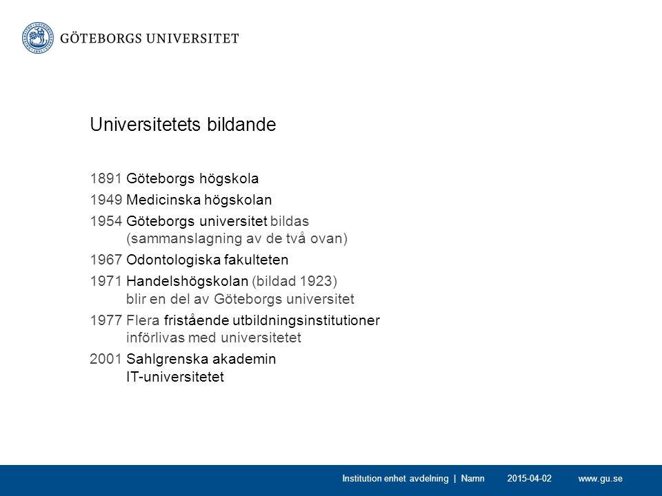 www.gu.se2015-04-02Institution enhet avdelning | Namn Universitetets bildande 1891 Göteborgs högskola 1949 Medicinska högskolan 1954 Göteborgs univers