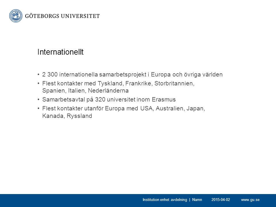 www.gu.se2015-04-02Institution enhet avdelning | Namn Internationellt 2 300 internationella samarbetsprojekt i Europa och övriga världen Flest kontakt
