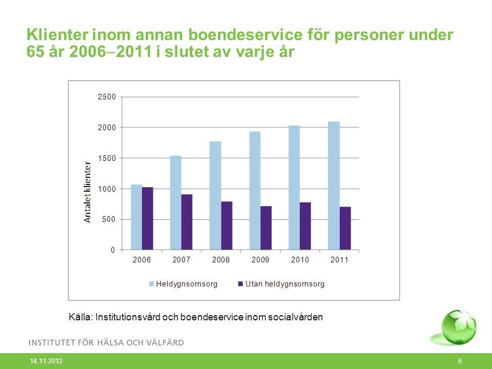 Klienter inom annan boendeservice för personer under 65 år 2006  2011 i slutet av varje år 14.11.2012 6 Källa: Institutionsvård och boendeservice inom socialvården