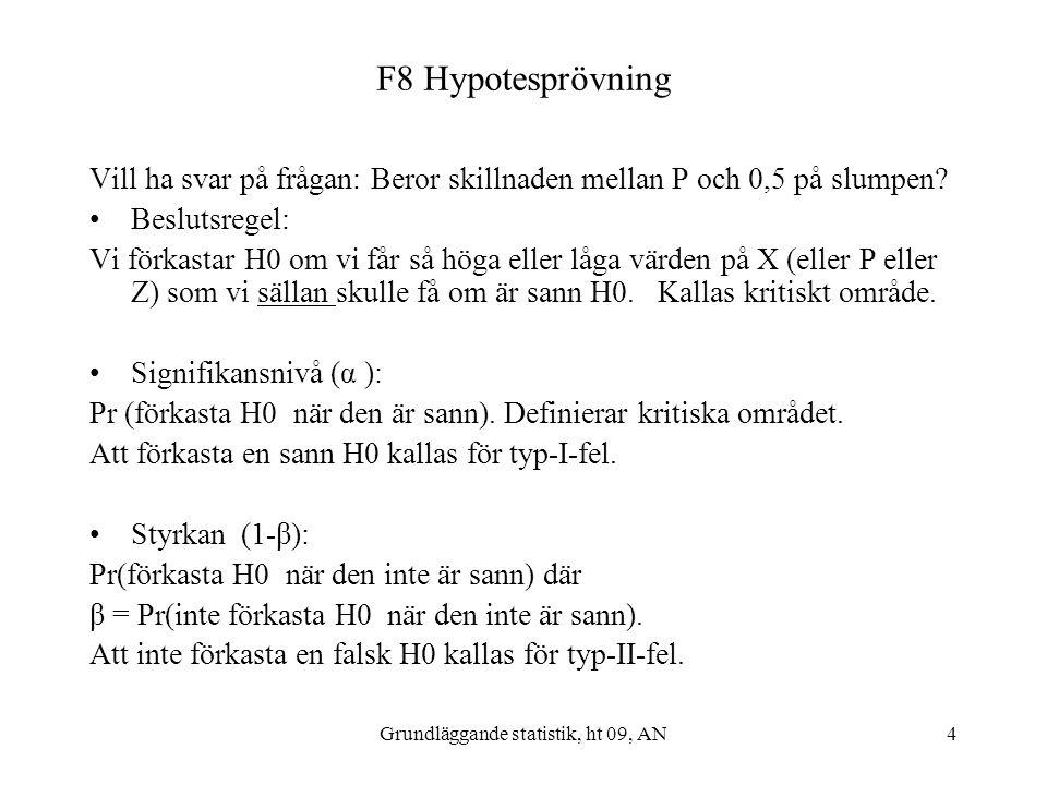 Grundläggande statistik, ht 09, AN4 F8 Hypotesprövning Vill ha svar på frågan: Beror skillnaden mellan P och 0,5 på slumpen? Beslutsregel: Vi förkasta