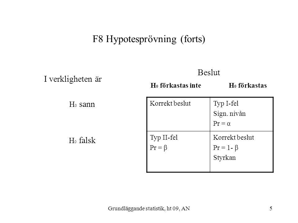 Grundläggande statistik, ht 09, AN5 F8 Hypotesprövning (forts) I verkligheten är H 0 sann H 0 falsk Beslut H 0 förkastas inte H 0 förkastas Korrekt be