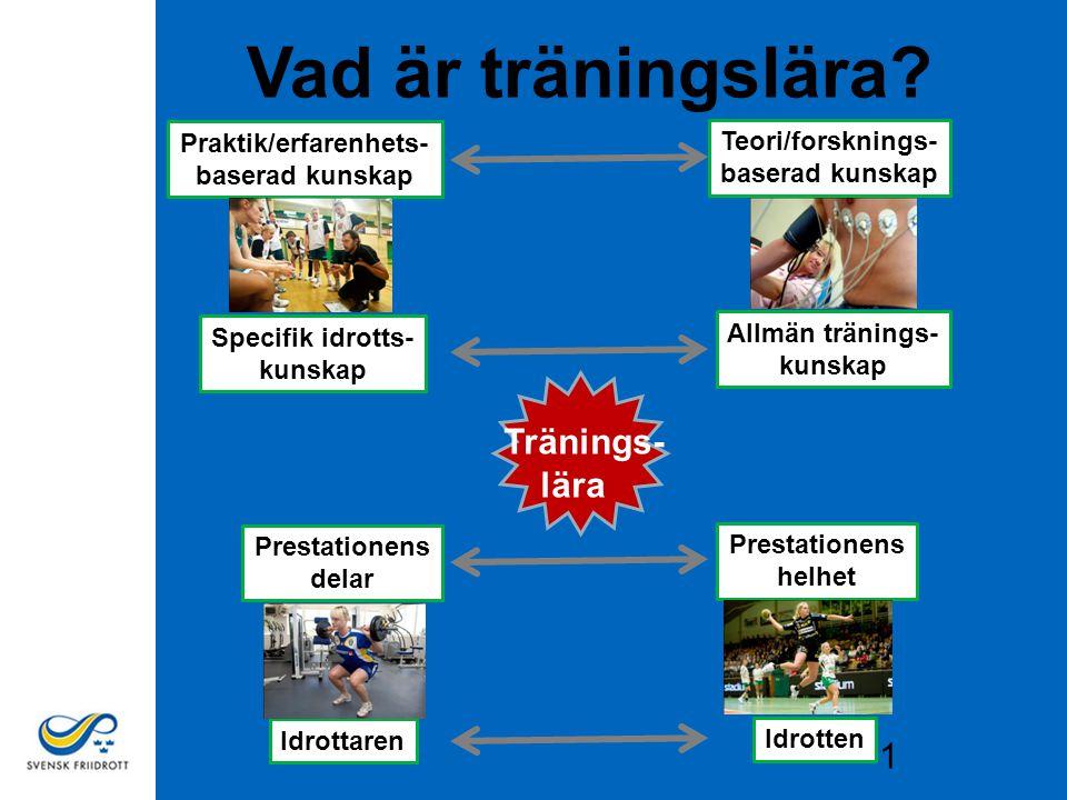 1 Vad är träningslära.