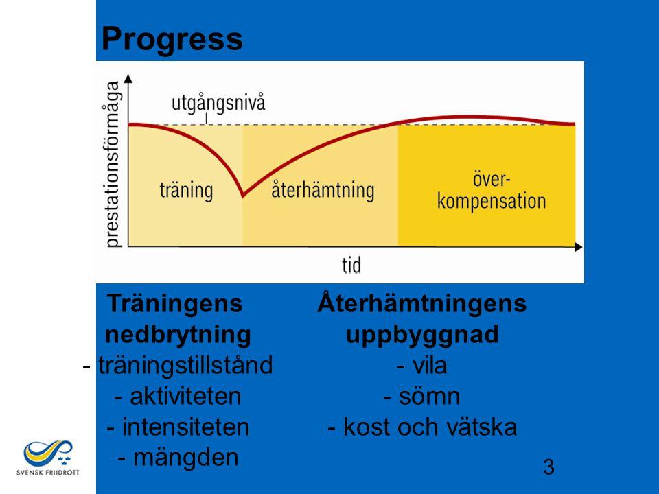 3 Progress ion Träningens nedbrytning - träningstillstånd - aktiviteten - intensiteten - mängden Återhämtningens uppbyggnad - vila - sömn - kost och vätska