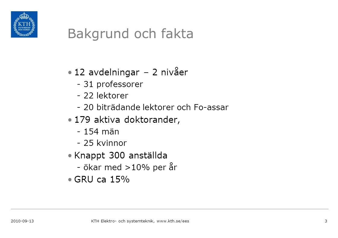 Bakgrund och fakta 12 avdelningar – 2 nivåer -31 professorer -22 lektorer -20 biträdande lektorer och Fo-assar 179 aktiva doktorander, -154 män -25 kvinnor Knappt 300 anställda -ökar med >10% per år GRU ca 15% 2010-09-13KTH Elektro- och systemteknik, www.kth.se/ees3