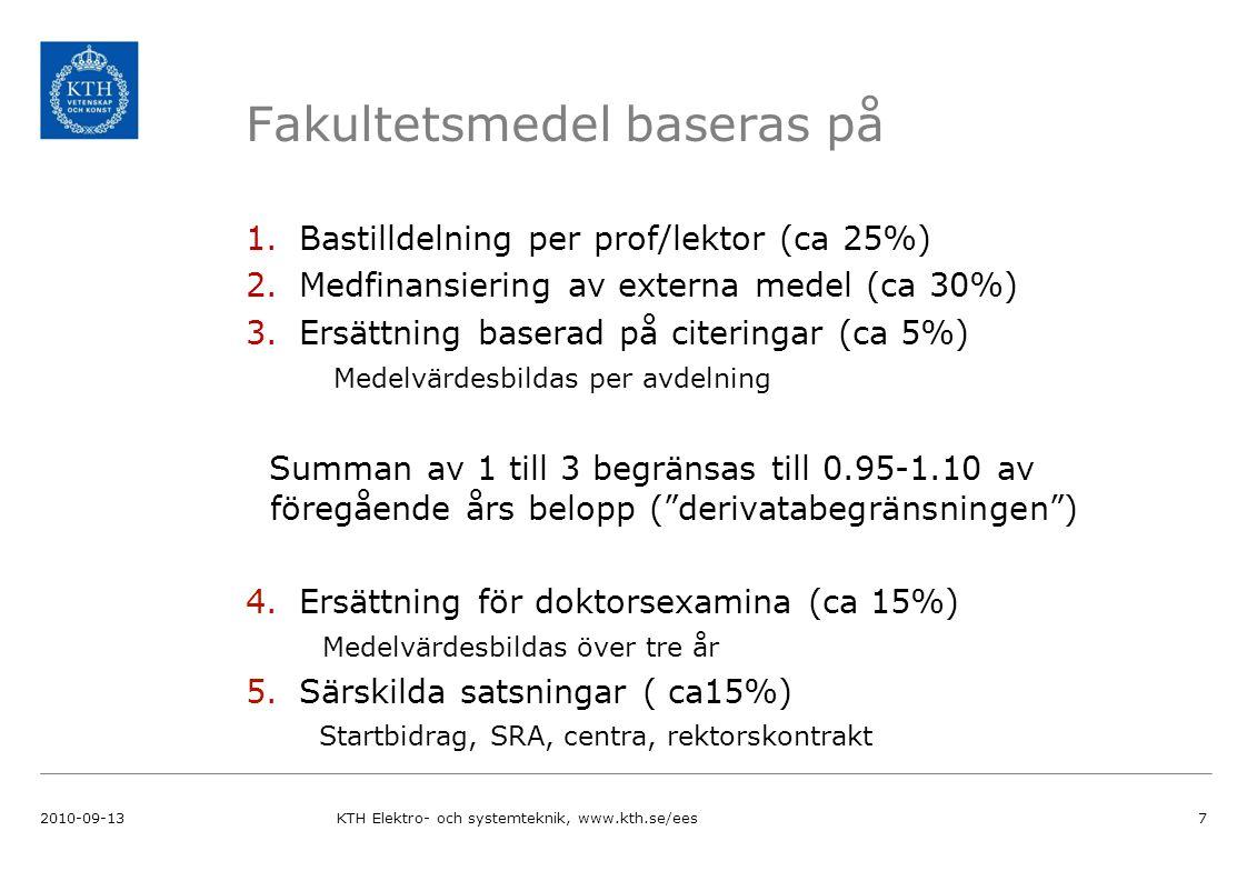 Fakultetsmedel baseras på 1.Bastilldelning per prof/lektor (ca 25%) 2.Medfinansiering av externa medel (ca 30%) 3.Ersättning baserad på citeringar (ca 5%) Medelvärdesbildas per avdelning Summan av 1 till 3 begränsas till 0.95-1.10 av föregående års belopp ( derivatabegränsningen ) 4.Ersättning för doktorsexamina (ca 15%) Medelvärdesbildas över tre år 5.Särskilda satsningar ( ca15%) Startbidrag, SRA, centra, rektorskontrakt 2010-09-13KTH Elektro- och systemteknik, www.kth.se/ees7