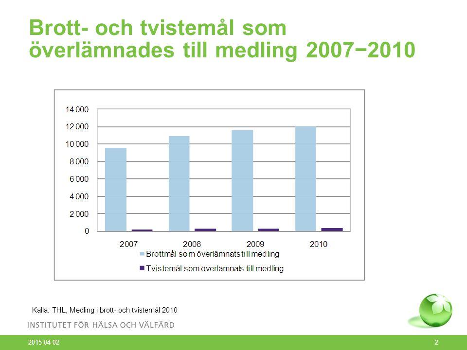 Brott- och tvistemål som överlämnades till medling 2007−2010 2015-04-02 2 Källa: THL, Medling i brott- och tvistemål 2010