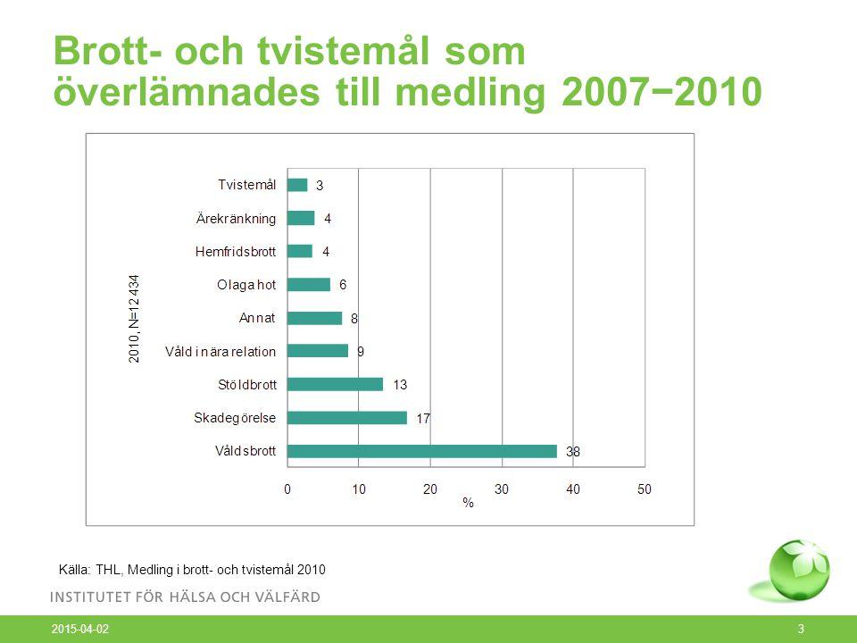 Brott- och tvistemål som överlämnades till medling 2007−2010 2015-04-02 3 Källa: THL, Medling i brott- och tvistemål 2010