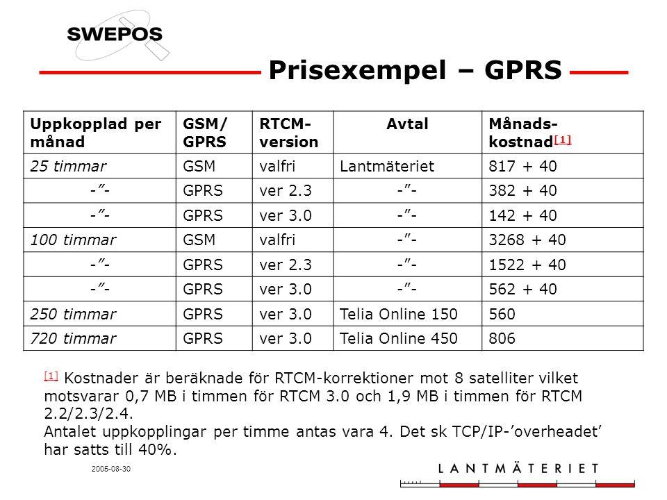"""2005-08-30 Prisexempel – GPRS Uppkopplad per månad GSM/ GPRS RTCM- version AvtalMånads- kostnad [1] [1] 25 timmarGSMvalfriLantmäteriet817 + 40 -""""-GPRS"""