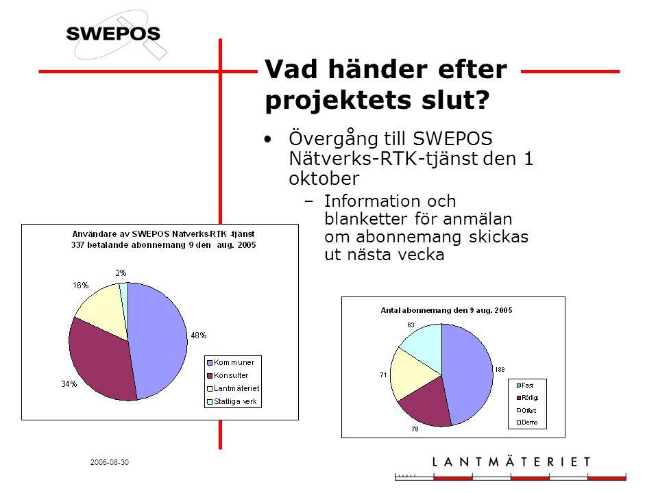 2005-08-30 Övergång till SWEPOS Nätverks-RTK-tjänst den 1 oktober –Information och blanketter för anmälan om abonnemang skickas ut nästa vecka Vad händer efter projektets slut?
