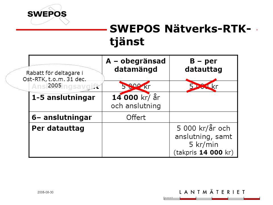 2005-08-30 SWEPOS Nätverks-RTK- tjänst A – obegränsad datamängd B – per datauttag Anslutningsavgift5 000 kr 1-5 anslutningar14 000 kr/ år och anslutning 6– anslutningarOffert Per datauttag5 000 kr/år och anslutning, samt 5 kr/min (takpris 14 000 kr) Rabatt för deltagare i Ost-RTK, t.o.m.