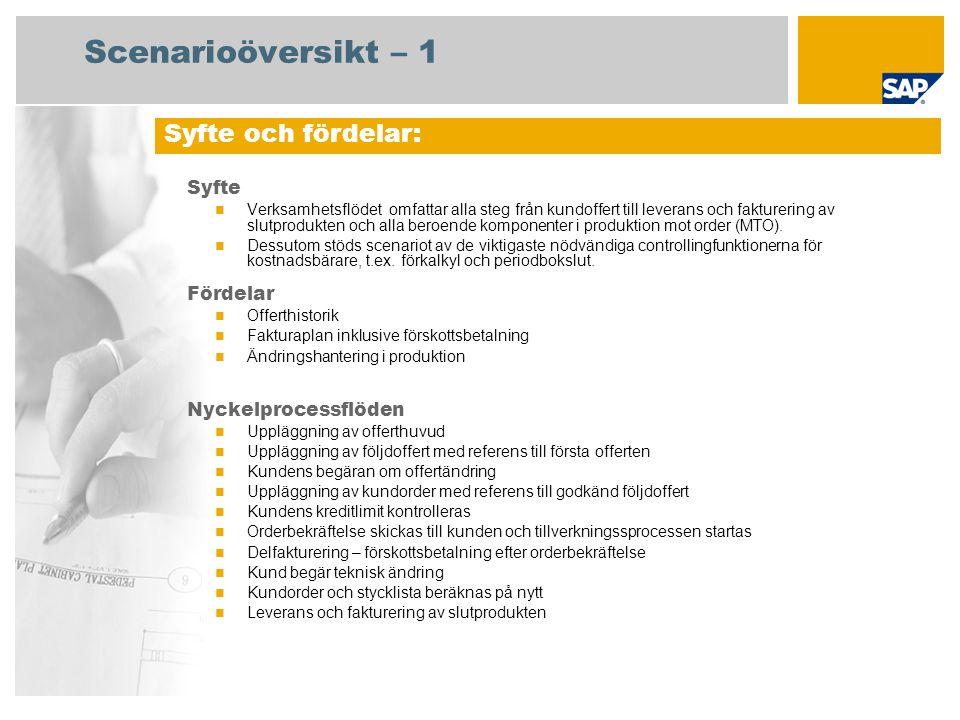 Scenarioöversikt – 2 Krav SAP enhancement package 4 för SAP ERP 6.0 Företagsroller som deltar i processflöden Teknikspecialist Produktionsplanerare Försäljningsadministration Kundorderfakturering Kundreskontra Bokförare 2 Lagerhandläggare Tillverkning Produktionsområdesspecialist Produktkalkylcontroller SAP-applikationskrav: