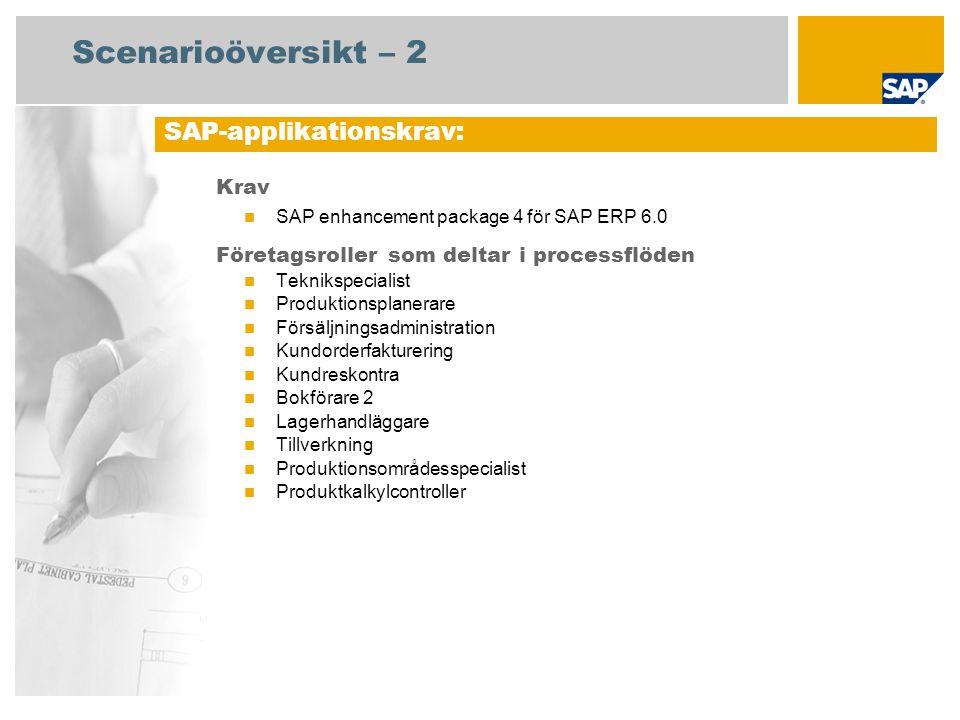 Scenarioöversikt – 2 Krav SAP enhancement package 4 för SAP ERP 6.0 Företagsroller som deltar i processflöden Teknikspecialist Produktionsplanerare Fö
