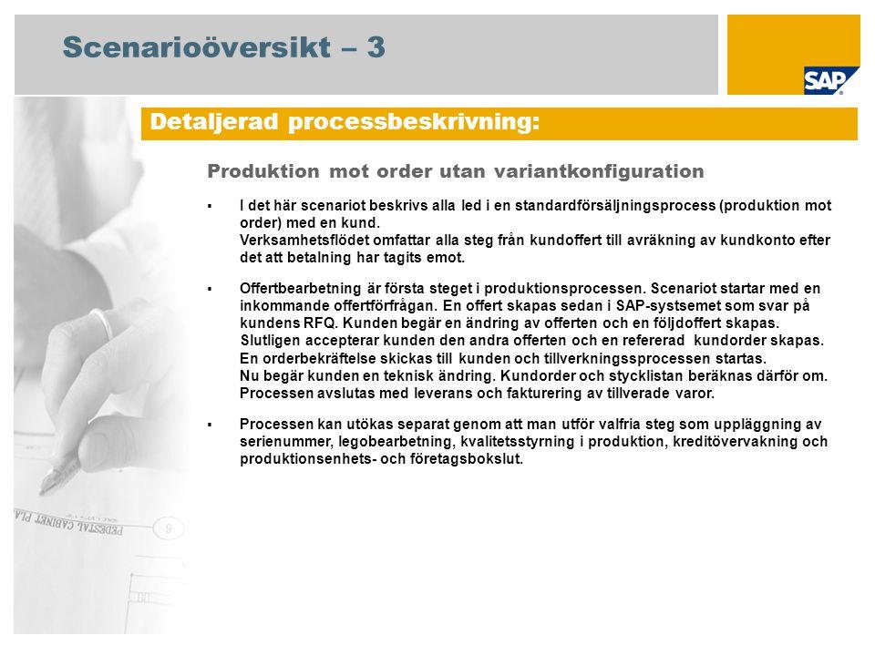 Processflödesdiagram Produktion mot order utan variantkonfiguration: Offerthantering MTO Försäljningsadministration Händelse Offert accepterad .
