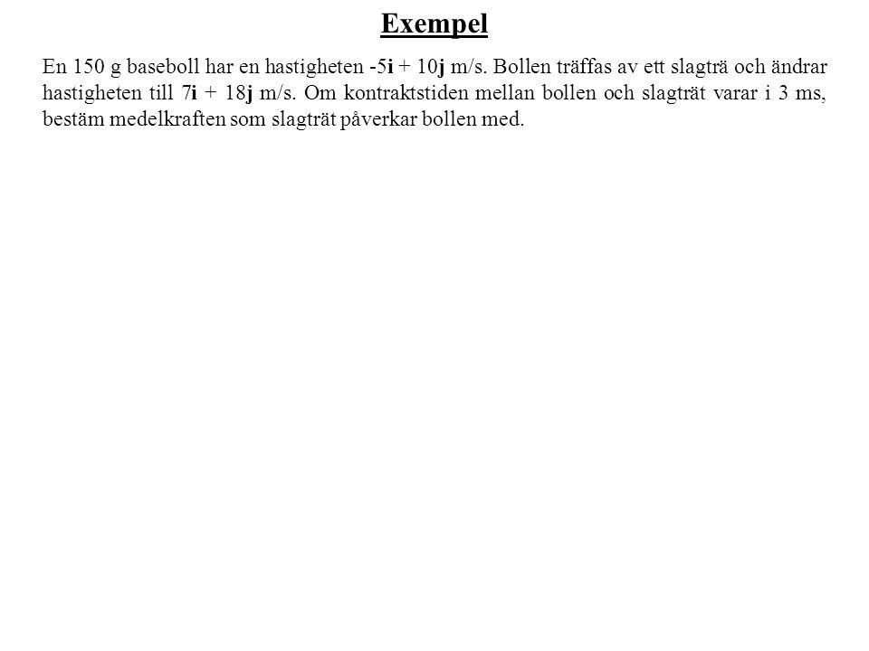 Exempel En 150 g baseboll har en hastigheten -5i + 10j m/s. Bollen träffas av ett slagträ och ändrar hastigheten till 7i + 18j m/s. Om kontraktstiden
