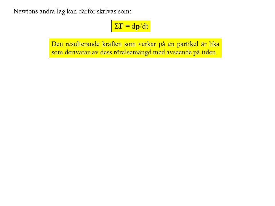 Newtons andra lag kan därför skrivas som:  F = dp/dt Den resulterande kraften som verkar på en partikel är lika som derivatan av dess rörelsemängd me