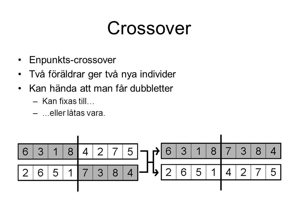 Crossover Enpunkts-crossover Två föräldrar ger två nya individer Kan hända att man får dubbletter –Kan fixas till… –...eller låtas vara.