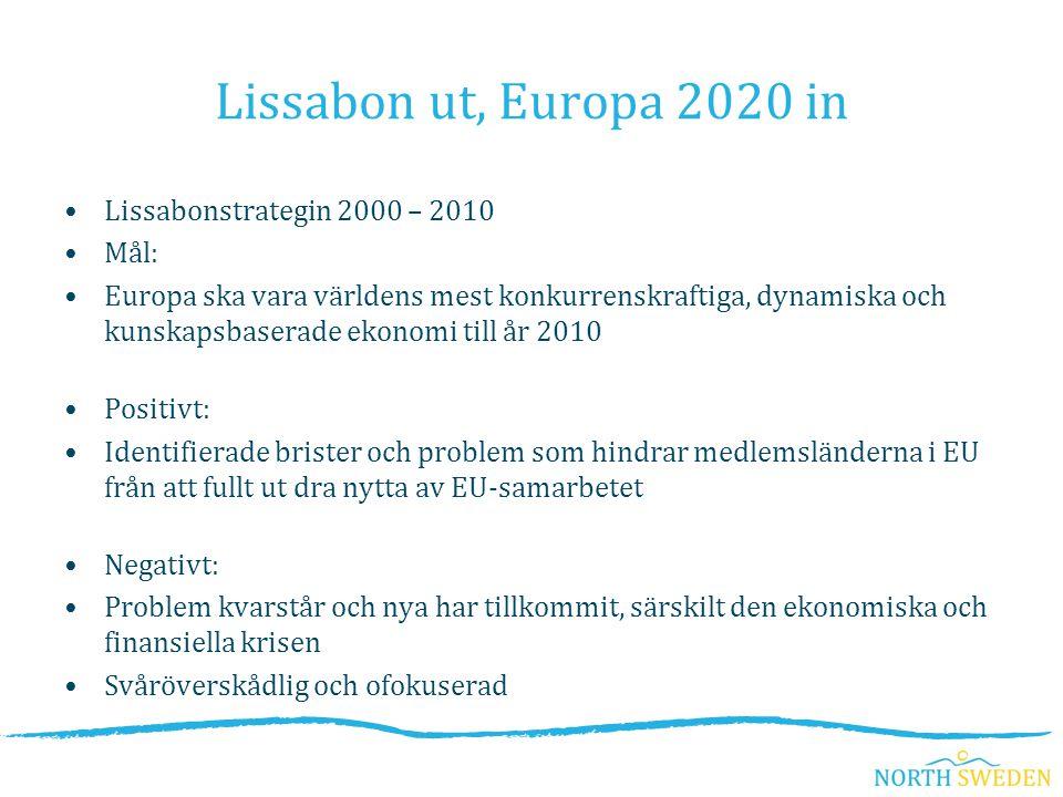 Lissabonstrategin 2000 – 2010 Mål: Europa ska vara världens mest konkurrenskraftiga, dynamiska och kunskapsbaserade ekonomi till år 2010 Positivt: Identifierade brister och problem som hindrar medlemsländerna i EU från att fullt ut dra nytta av EU-samarbetet Negativt: Problem kvarstår och nya har tillkommit, särskilt den ekonomiska och finansiella krisen Svåröverskådlig och ofokuserad Lissabon ut, Europa 2020 in