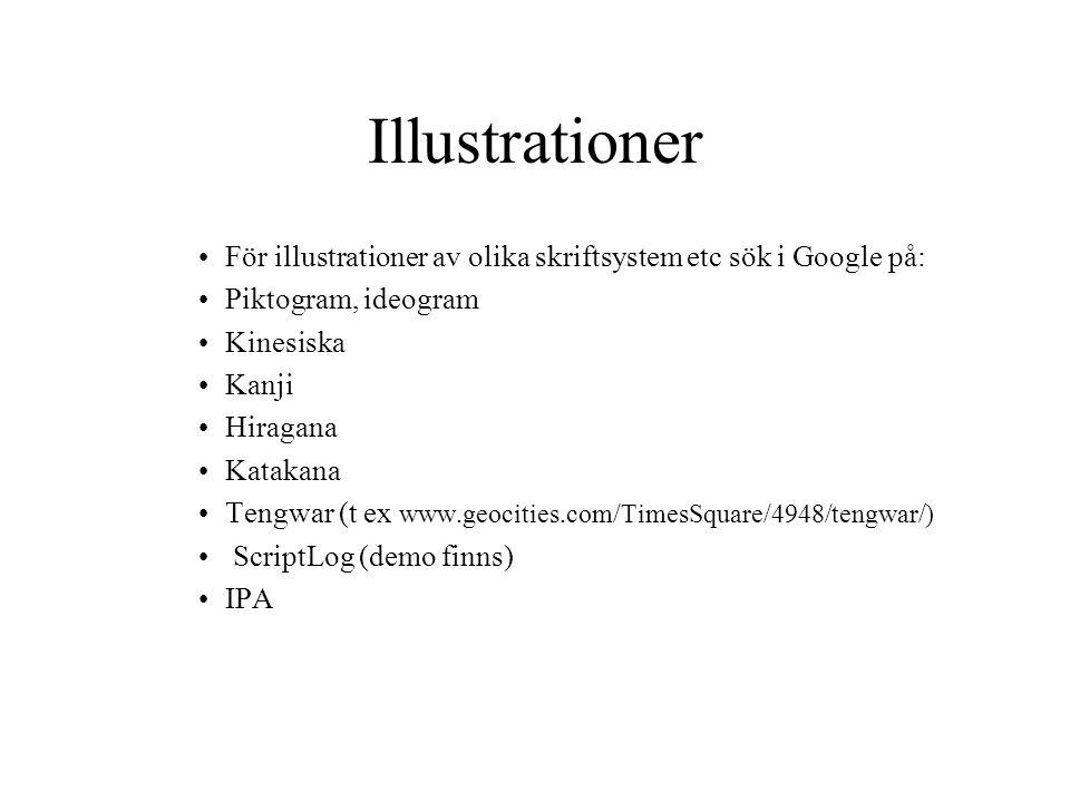 Illustrationer För illustrationer av olika skriftsystem etc sök i Google på: Piktogram, ideogram Kinesiska Kanji Hiragana Katakana Tengwar (t ex www.g