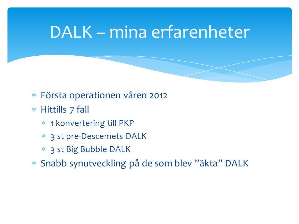  Första operationen våren 2012  Hittills 7 fall  1 konvertering till PKP  3 st pre-Descemets DALK  3 st Big Bubble DALK  Snabb synutveckling på