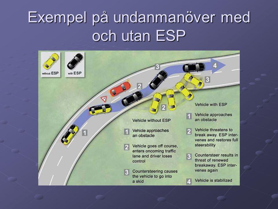 Exempel på undanmanöver med och utan ESP