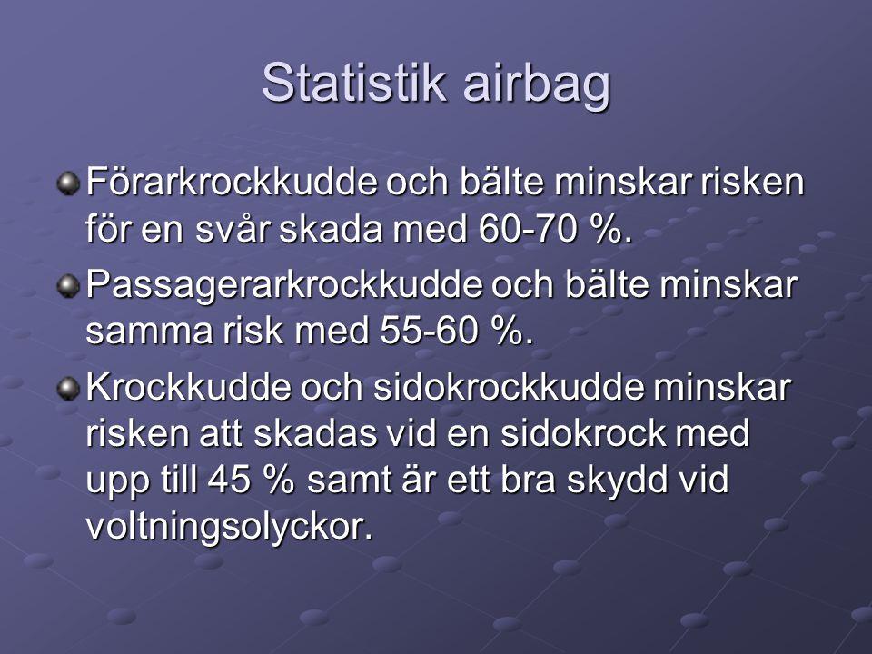 Statistik airbag Förarkrockkudde och bälte minskar risken för en svår skada med 60-70 %.