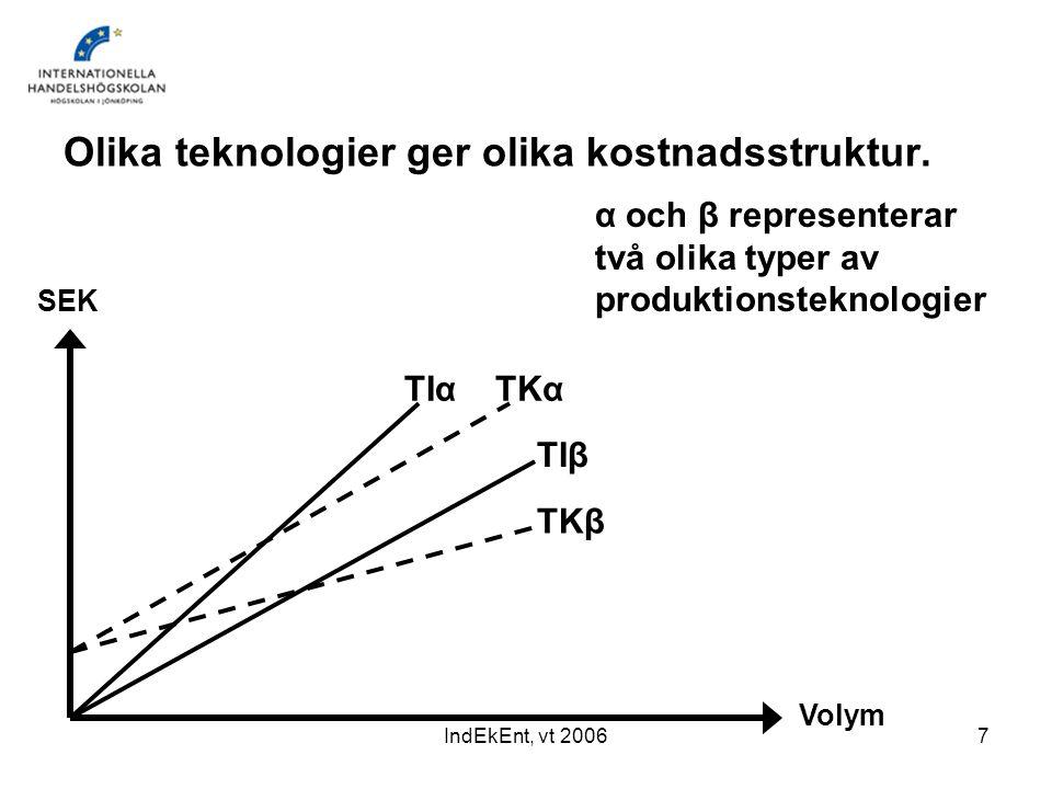IndEkEnt, vt 20067 Olika teknologier ger olika kostnadsstruktur. SEK Volym TIαTKα TKβ TIβ α och β representerar två olika typer av produktionsteknolog