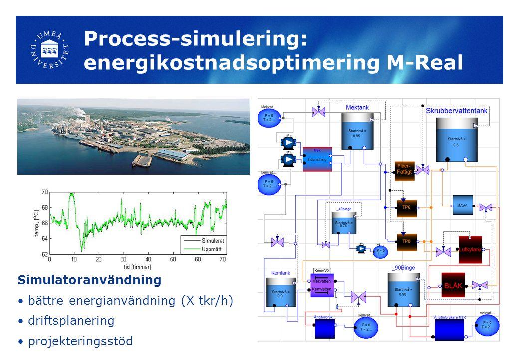 Process-simulering: energikostnadsoptimering M-Real Simulatoranvändning bättre energianvändning (X tkr/h) driftsplanering projekteringsstöd