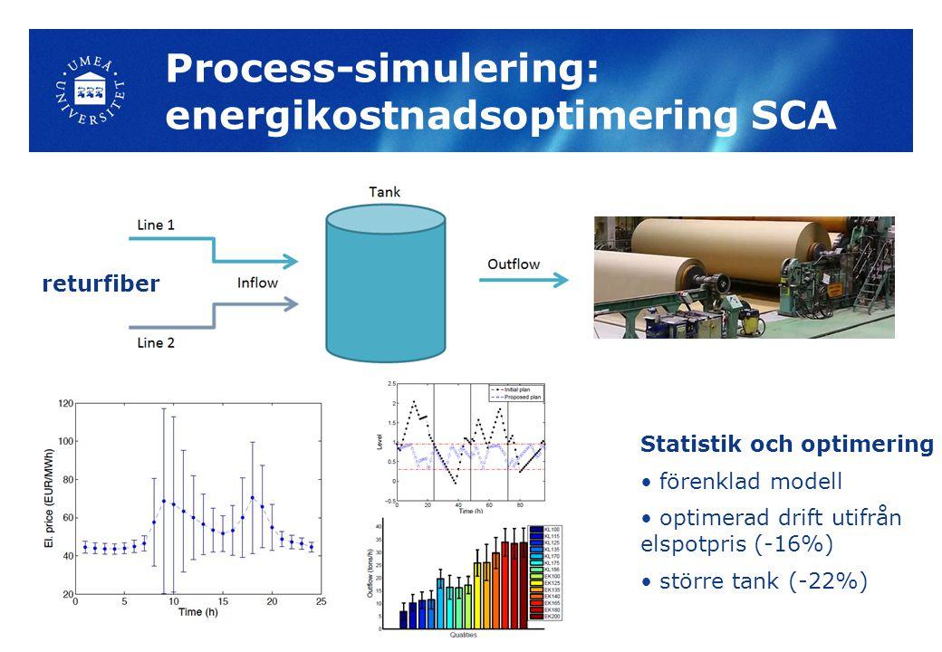 Process-simulering: energikostnadsoptimering SCA returfiber Statistik och optimering förenklad modell optimerad drift utifrån elspotpris (-16%) större tank (-22%)