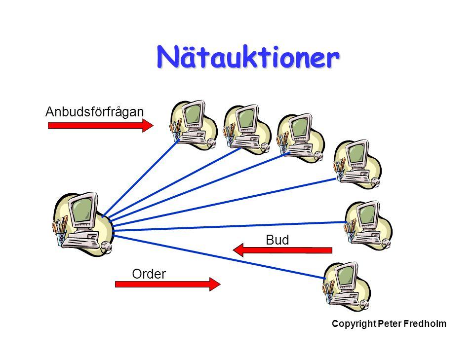 Copyright Peter Fredholm Nätauktioner Anbudsförfrågan Bud Order