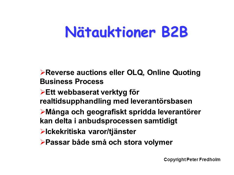 Copyright Peter Fredholm Nätauktioner B2B  Reverse auctions eller OLQ, Online Quoting Business Process  Ett webbaserat verktyg för realtidsupphandling med leverantörsbasen  Många och geografiskt spridda leverantörer kan delta i anbudsprocessen samtidigt  Ickekritiska varor/tjänster  Passar både små och stora volymer