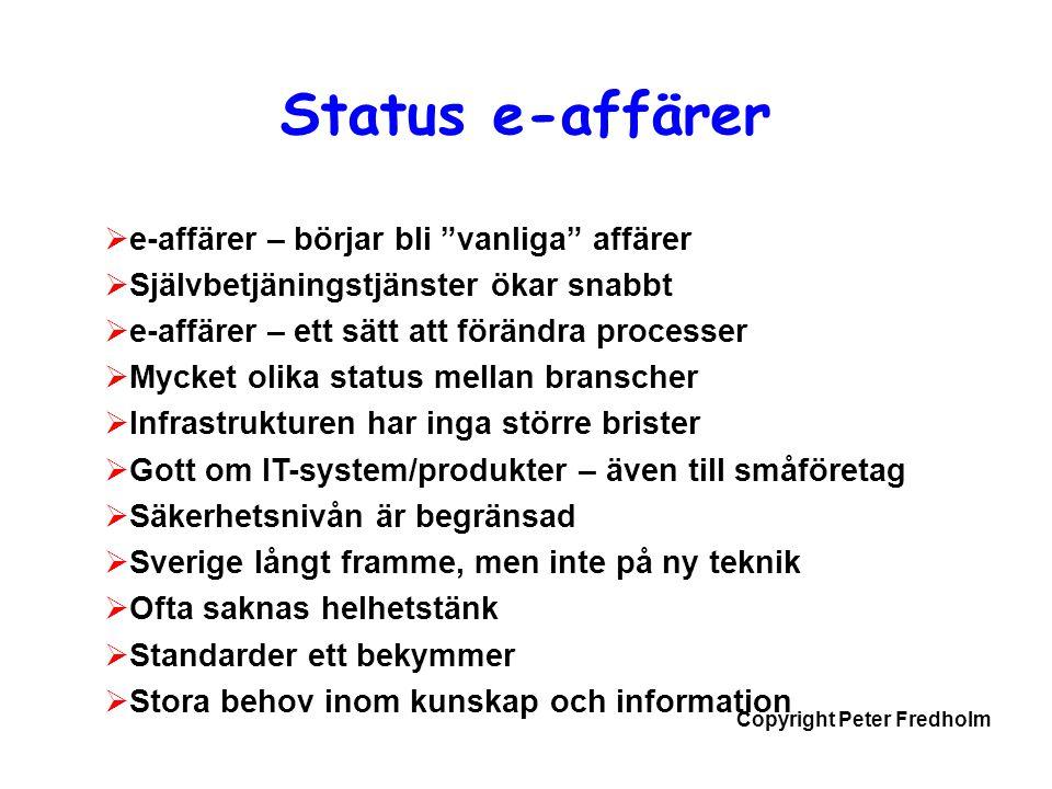 Copyright Peter Fredholm Grunder i logistik och eAffärer