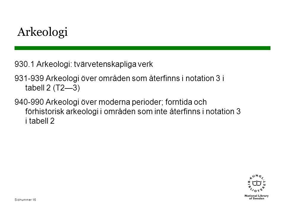Sidnummer 15 Arkeologi 930.1 Arkeologi: tvärvetenskapliga verk 931-939 Arkeologi över områden som återfinns i notation 3 i tabell 2 (T2—3) 940-990 Arkeologi över moderna perioder; forntida och förhistorisk arkeologi i områden som inte återfinns i notation 3 i tabell 2