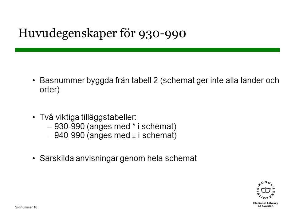 Sidnummer 16 Huvudegenskaper för 930-990 Basnummer byggda från tabell 2 (schemat ger inte alla länder och orter) Två viktiga tilläggstabeller: –930-990 (anges med * i schemat) –940-990 (anges med ‡ i schemat) Särskilda anvisningar genom hela schemat
