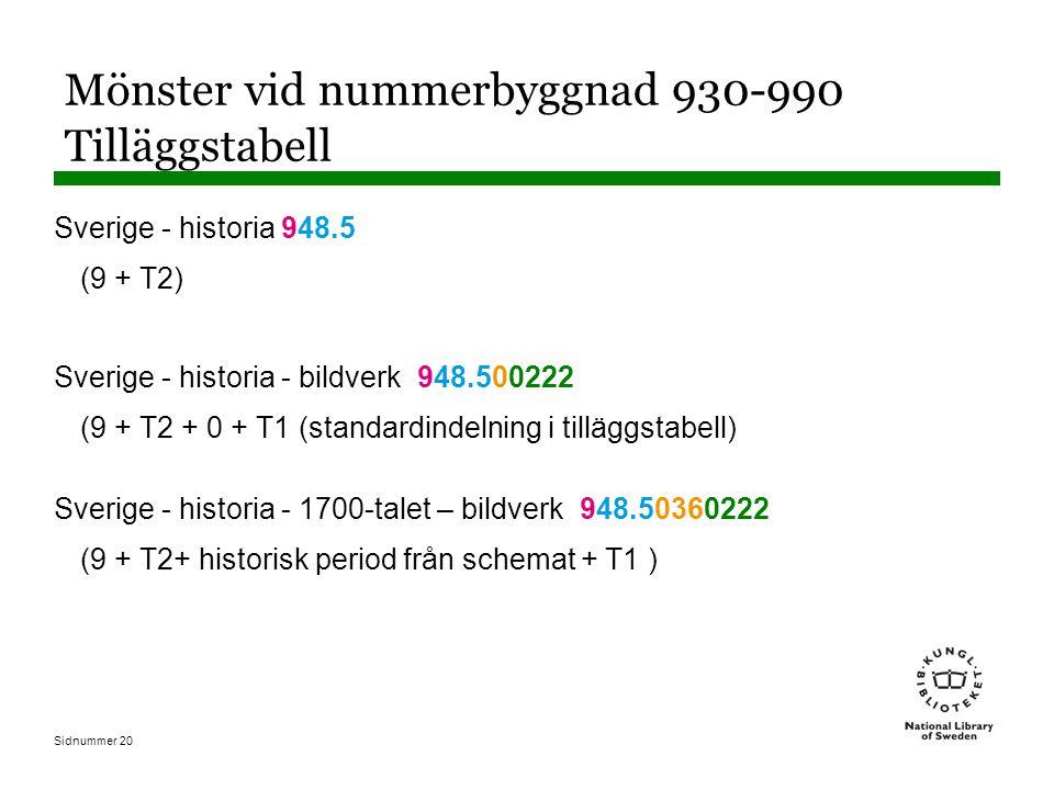 Sidnummer 20 Mönster vid nummerbyggnad 930-990 Tilläggstabell Sverige - historia 948.5 (9 + T2) Sverige - historia - bildverk 948.500222 (9 + T2 + 0 + T1 (standardindelning i tilläggstabell) Sverige - historia - 1700-talet – bildverk 948.50360222 (9 + T2+ historisk period från schemat + T1 )