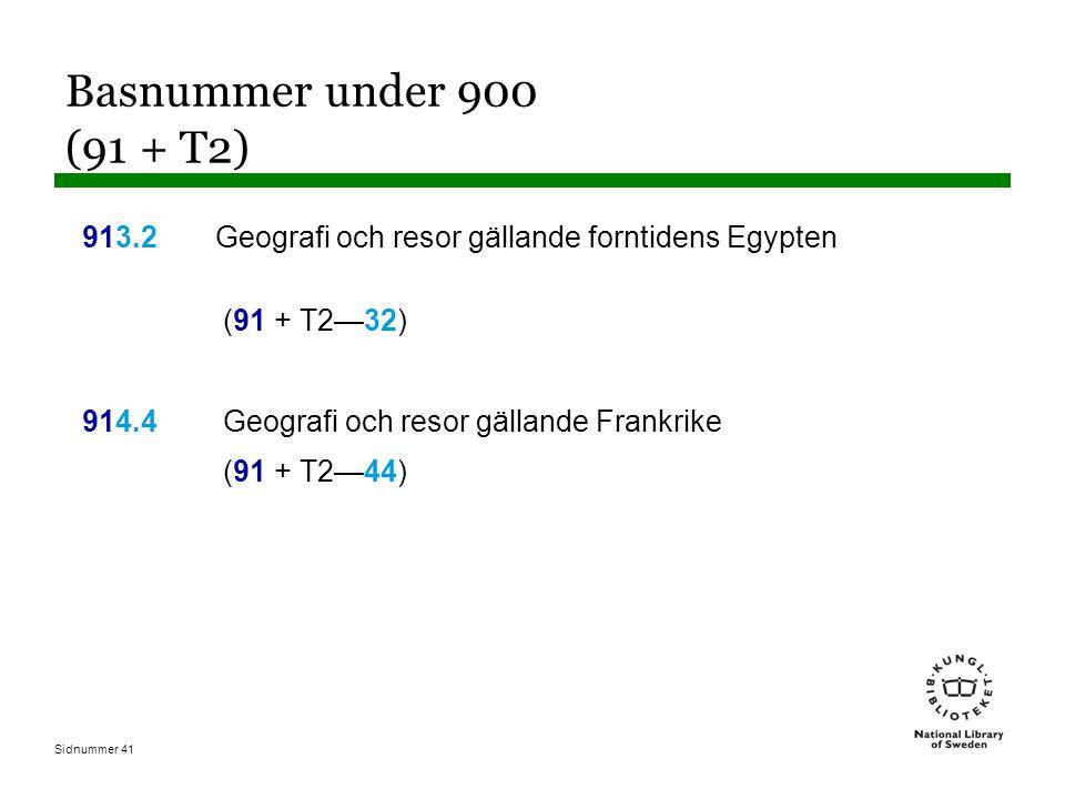 Sidnummer 41 Basnummer under 900 (91 + T2) 913.2Geografi och resor gällande forntidens Egypten (91 + T2—32) 914.4 Geografi och resor gällande Frankrike (91 + T2—44)