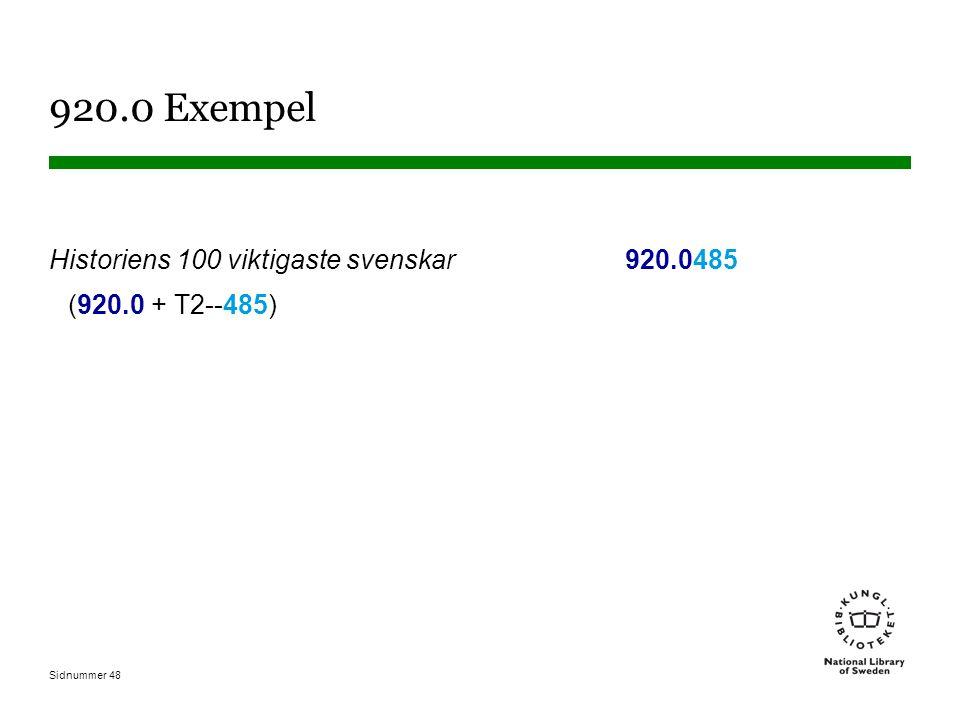Sidnummer 48 920.0 Exempel Historiens 100 viktigaste svenskar920.0485 (920.0 + T2--485)