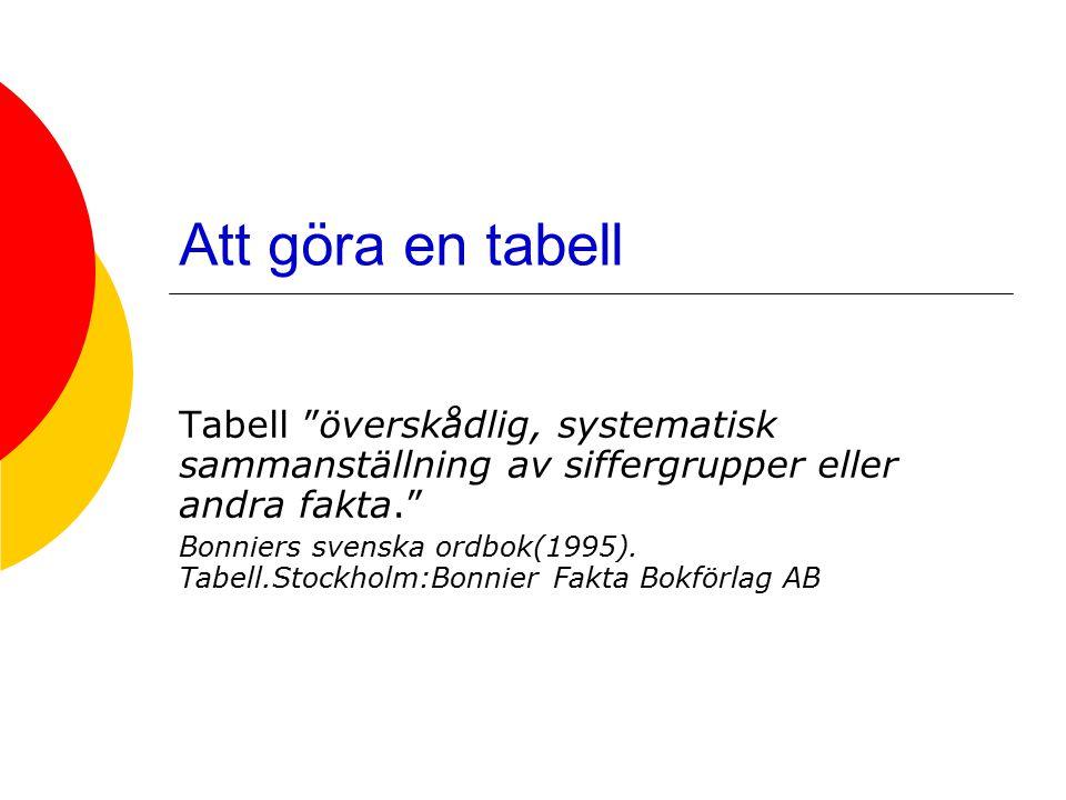"""Att göra en tabell Tabell """"överskådlig, systematisk sammanställning av siffergrupper eller andra fakta."""" Bonniers svenska ordbok(1995). Tabell.Stockho"""