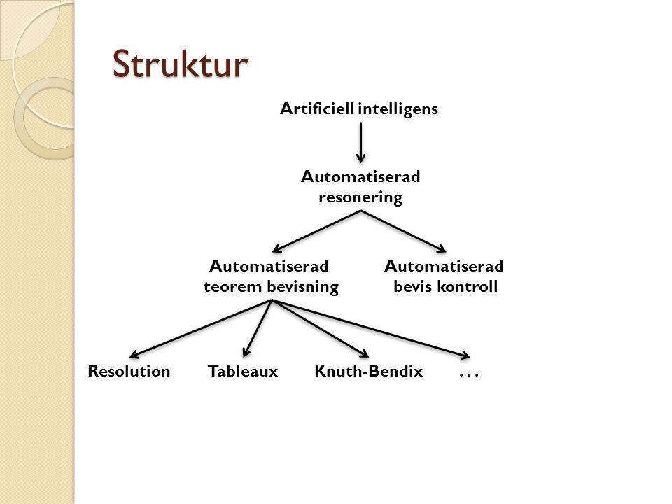 Struktur Artificiell intelligens Automatiserad resonering Automatiserad teorem bevisning Automatiserad bevis kontroll ResolutionTableauxKnuth-Bendix..