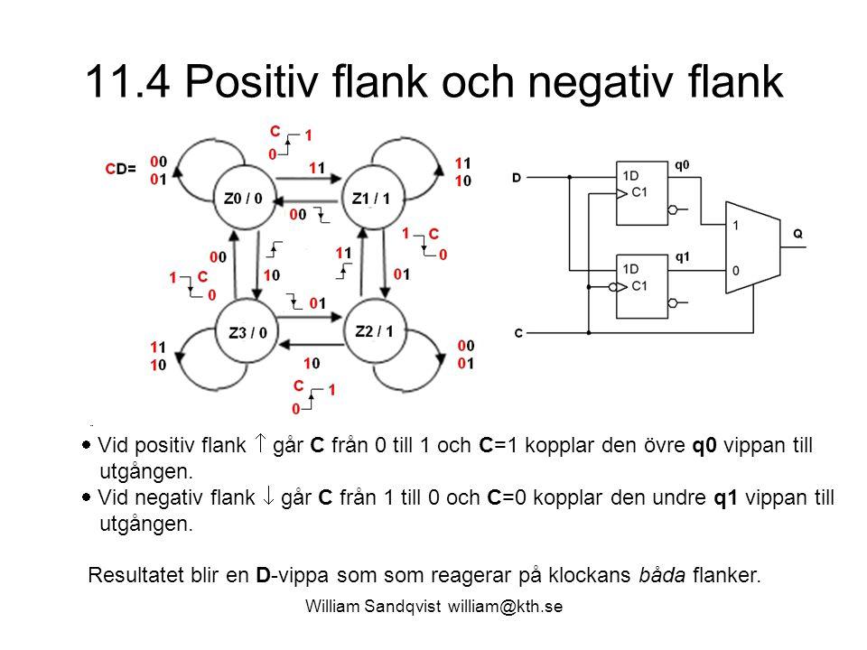 11.4 Positiv flank och negativ flank William Sandqvist william@kth.se  Vid positiv flank  går C från 0 till 1 och C=1 kopplar den övre q0 vippan til