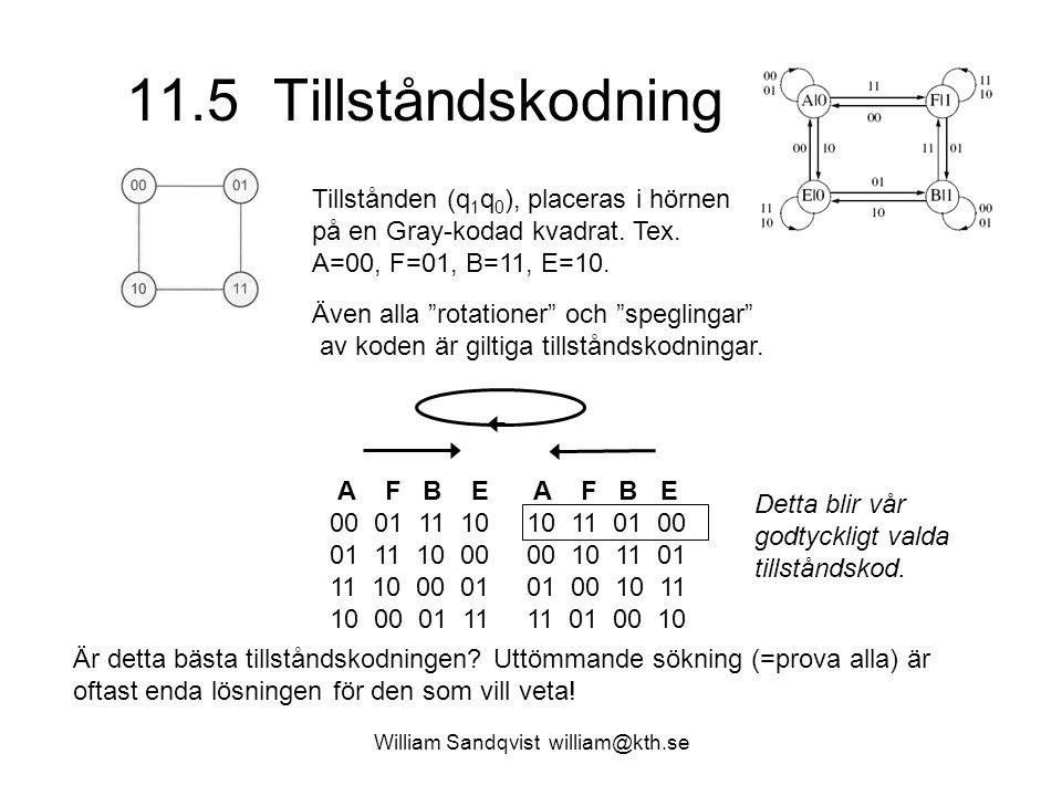 11.5 Tillståndskodning William Sandqvist william@kth.se Tillstånden (q 1 q 0 ), placeras i hörnen på en Gray-kodad kvadrat. Tex. A=00, F=01, B=11, E=1