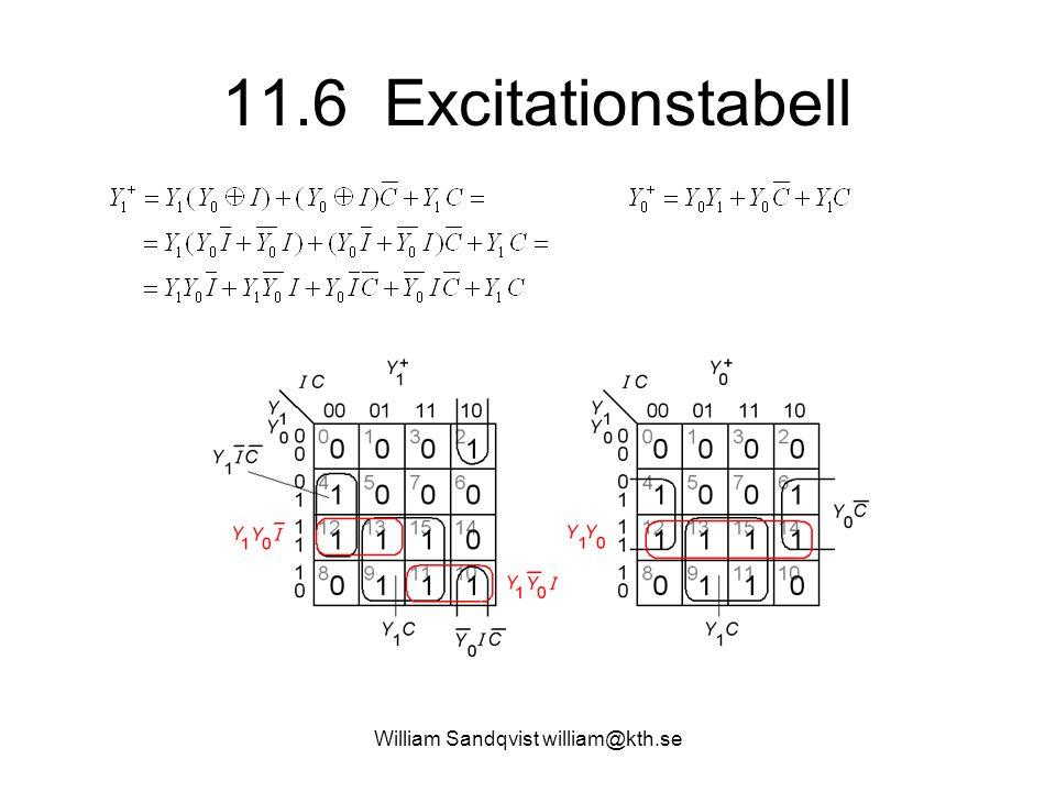 William Sandqvist william@kth.se 11.6 Excitationstabell