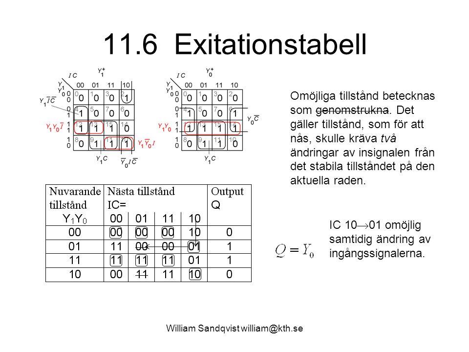 William Sandqvist william@kth.se 11.6 Exitationstabell Omöjliga tillstånd betecknas som genomstrukna. Det gäller tillstånd, som för att nås, skulle kr