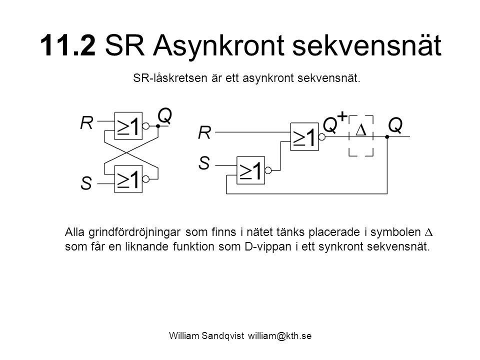 11.2 SR Asynkront sekvensnät William Sandqvist william@kth.se SR-låskretsen är ett asynkront sekvensnät. Alla grindfördröjningar som finns i nätet tän