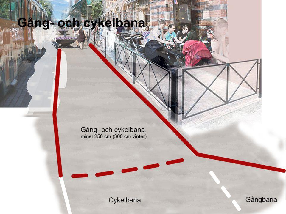 Gång- och cykelbana